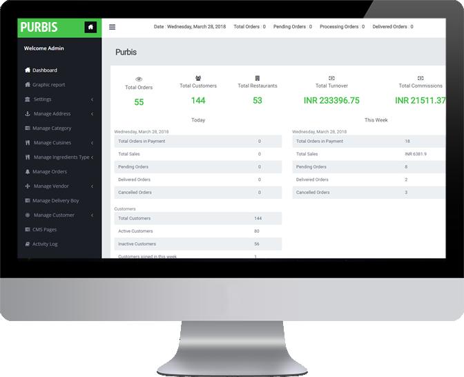 Food delivery management system,script,software|Fleet