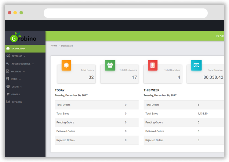 Grocery management software for Admin